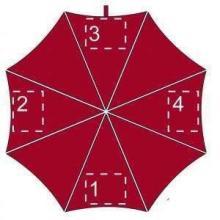 Regenschirm Stuttgart - Ø 104 cm | Holzstiel mit Metallrippen |Holzgriff | Maxs035