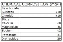 Wasser Tetra Pack | 330 ml | Vollfarbe | 1107168DL